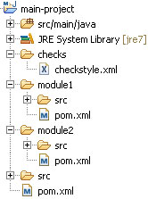 The folder structure including a main project, it's sub-modules and the checkstyle ruleset