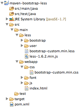 The directory structure in Eclipse.